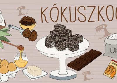 Recept egyedi grafika kókuszkocka