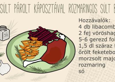 Recept egyedi grafika rozmaringos sült